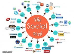 Sosial Media Sebagai Sarana Promosi Efektif